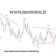 تحلیل الیوتی نمودار ثتران (1)