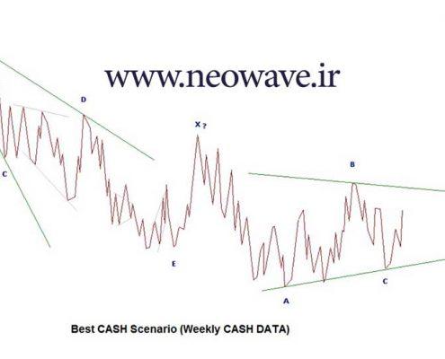 تحلیل نئوویو ثتران (1)