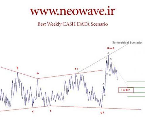 تحلیل نئوویو مفاخر (1)