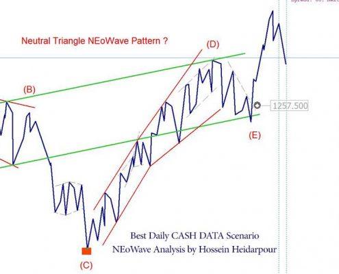 تحلیل نئوویو (25) GOLD