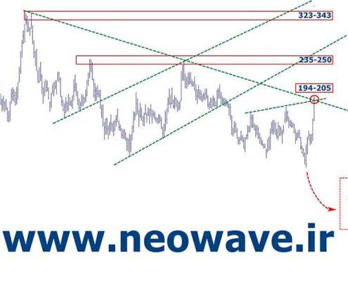 تحلیل نئوویو وپترو (4)