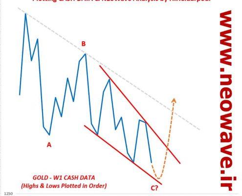 تحلیل نئوویو (31) GOLD