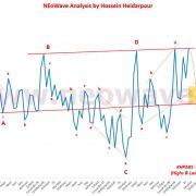 تحلیل نئوویو نمودار خپارس (1)