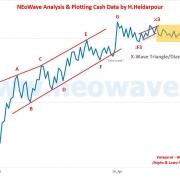 تحلیل نئوویو نمودار وتجارت (1)
